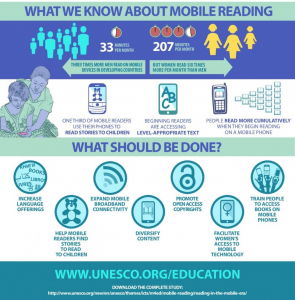 mobil reading trends